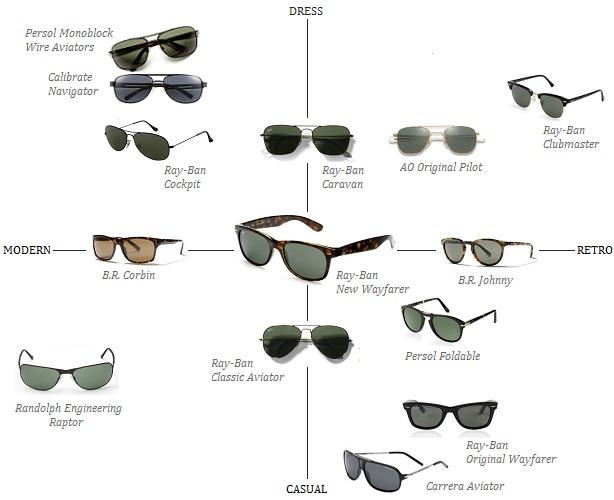 50e204e23e98 Matrix Sunglasses Most Expensive - Bitterroot Public Library
