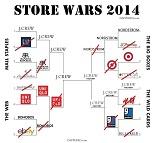 Store Wars 15s